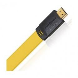 Wireworld Chroma 7 AV HDMI 2.0 Cable 2M