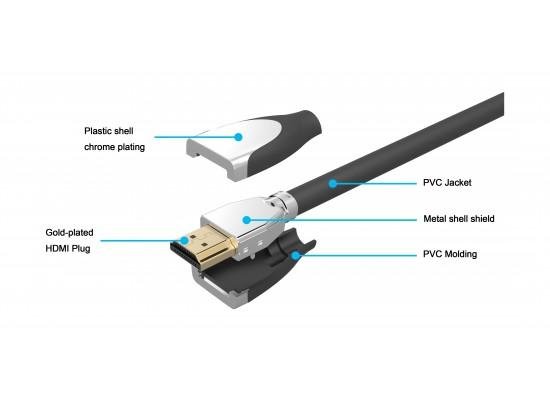EQ 1.5M HDMI Cable (EQ-US015) - Black