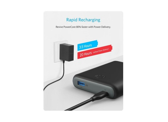 Anker PowerCore 13400 mAh powerbank + Wall Charger + PowerLine + II USB-C 90cm