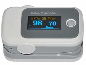 Measuring Oxygen Level (SpO2) and Heart Rate (pulse)