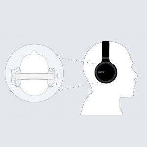 Enfolding Closed-back Design Seals in Sound