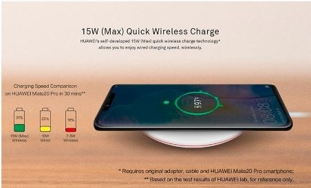 Quick Wireless Charge Technology