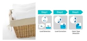 3-Step Eco Sensor
