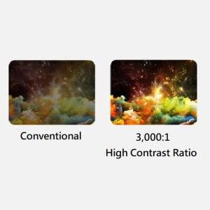 3,000:1 High Contrast Ratio