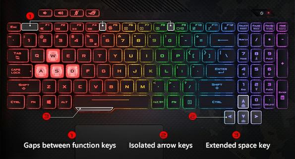 لوحة مفاتيح الألعاب الأمثل