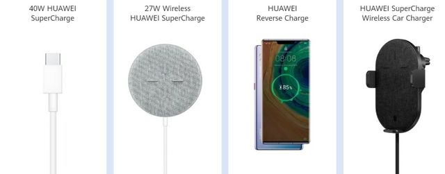 HUAWEI SuperCharge, Anytime, Anywhere