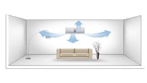 توزيع الهواء في ٤ اتجاهات