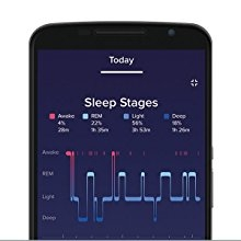 Heart Rate Monitoring And Sleep Tracking