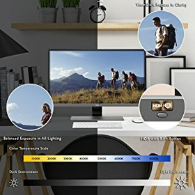 Ultra Slim Design With Powerful Functionality