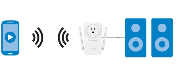 Stream Audio Wirelessly Throughout Your Home