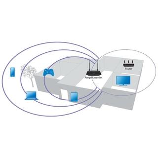 Linksys AC1200 Amplify Dual-Band Wi-Fi Range Extender