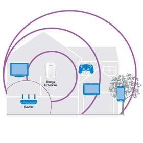 Eliminate Dead Zones And Boost Wi-Fi In Your Home