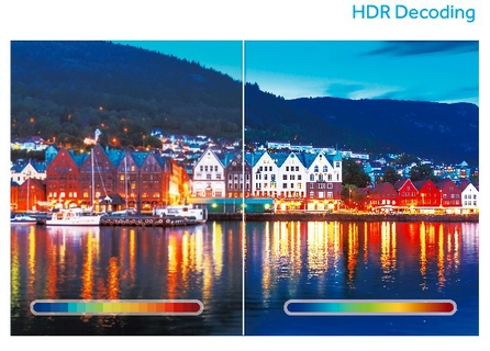 HDR decoding