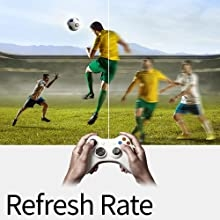 Fast 1ms GTG Response Time and 60/75Hz Refresh Rate