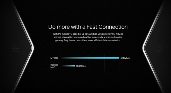 Do more with a Fast Connection