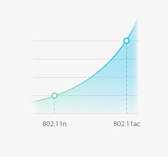 العلامة التجارية للواي - فاي القياسي الجديد للحصول على تجربة إنترنت متقدمة