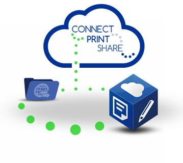 Brother Cloud Apps & Apple-Compatible Printing and Scanning