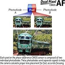 Fast & Accurate Dual Pixel CMOS AF
