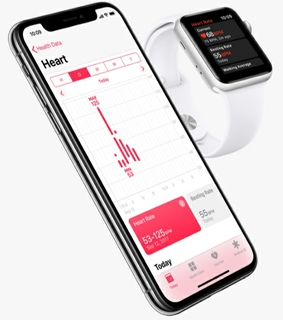 Health App On iPhone:  One App For All Your Health And Fitness Data.