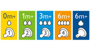 Soft and smooth silicone for your baby's changing needs