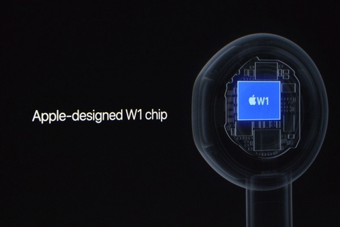 Apple W1 Chip