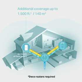 Expanding Wi-Fi's Coverage