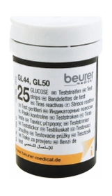 An Overview of the Beurer Glucose Test Strips