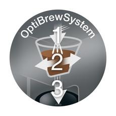 OptiBrewSystem