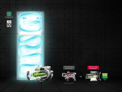 Inverter Linear Compressor: Efficient Energy Saving
