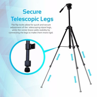 Secure Telescoping Legs
