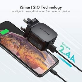 iSmart 2.0 Technology