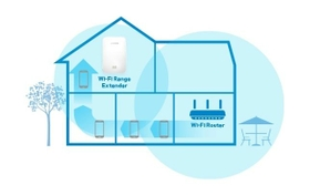 Room-to-Room Wi-Fi with Seamless Roaming