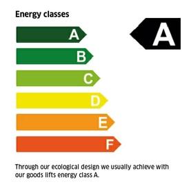 Energy Efficient Class