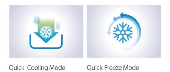 Mode Description 2