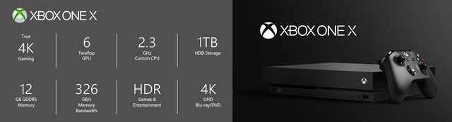 Be The First To Experience The Xbox One X