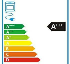 Super Energy Effeciency