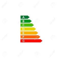 Energy Class A -10%