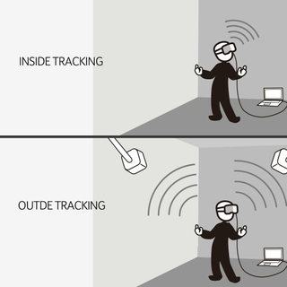 The Power of Inside-Out Tracking