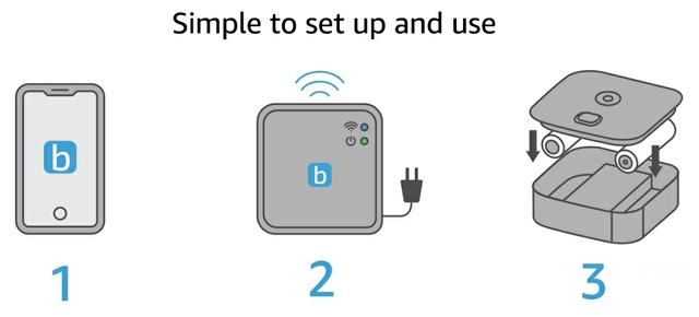 بسيطة الإعداد والاستخدام
