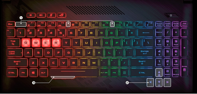 Keyboard With Hyperstrike Pro Technology