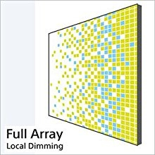 Full Array LED-Local Dimming
