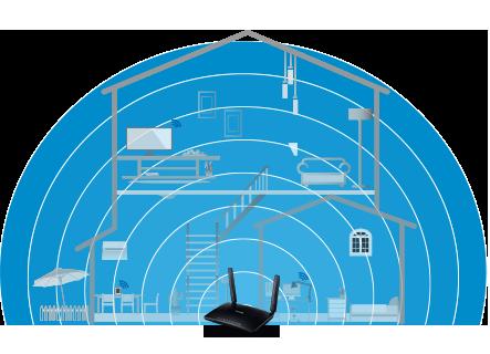 تغطية كبيرة وشبكة Wi-Fi مزدوجة النطاق