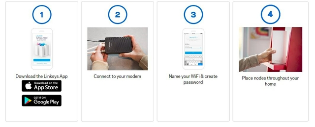 A WiFi Mesh Network in Minutes
