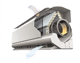 Uses Rotary Air Compressor