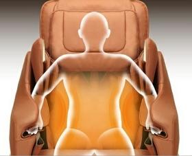 Upper Body Massage & Heat