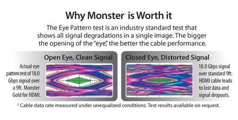 Why Monster is Worth it
