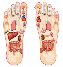 Variant Foot Massage Styles.