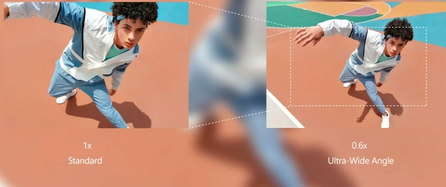 Ultra-Wide Angle Lens