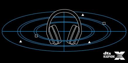 DTS Headphone:X 7.1 Surround Sound