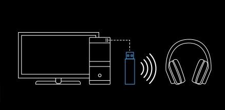 Pro Grade Wireless